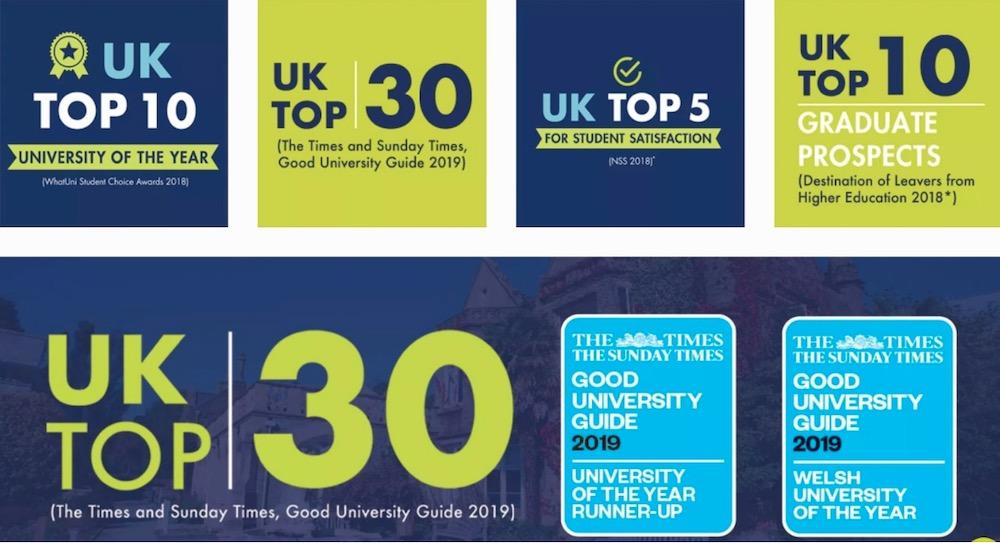 斩获威尔士最佳大学,斯旺西大学跻身全英Top30